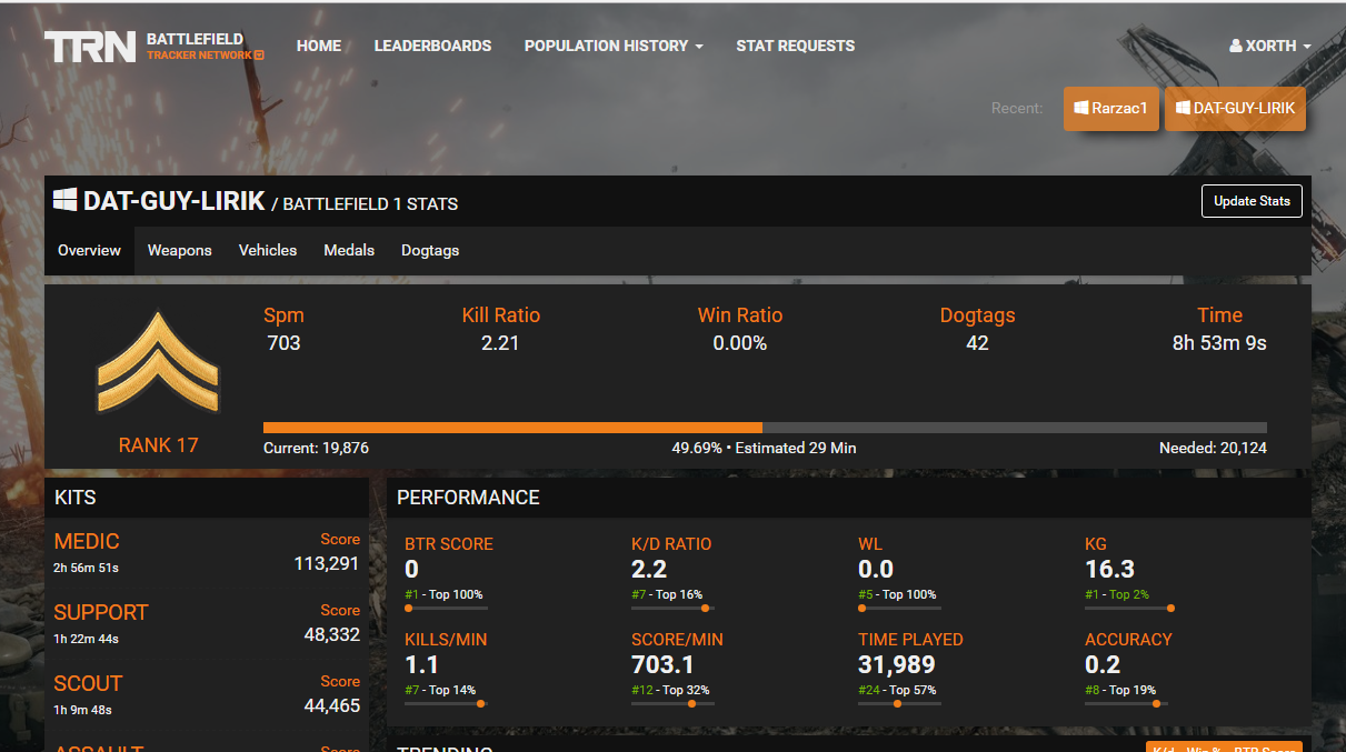 announcing new bf1 stats tracker battlefield one