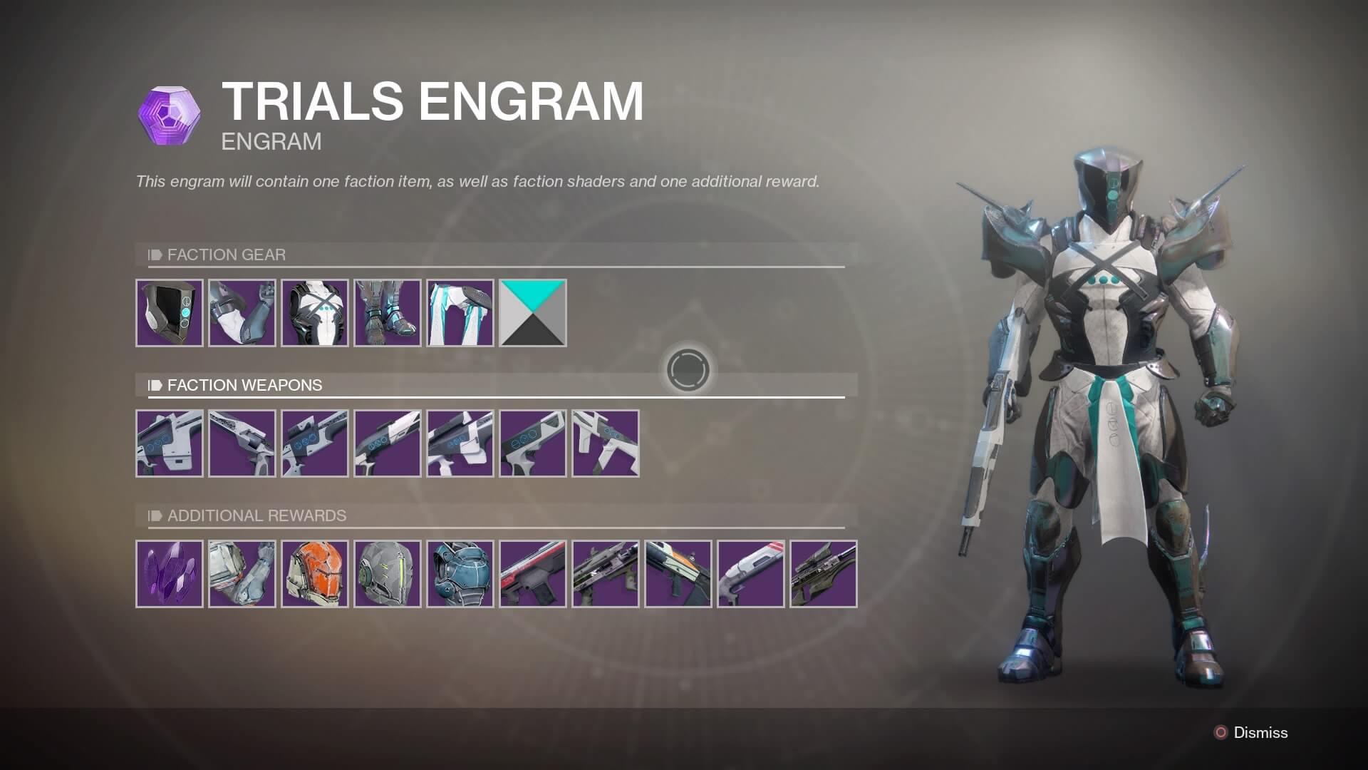 The Evolution Of Trials