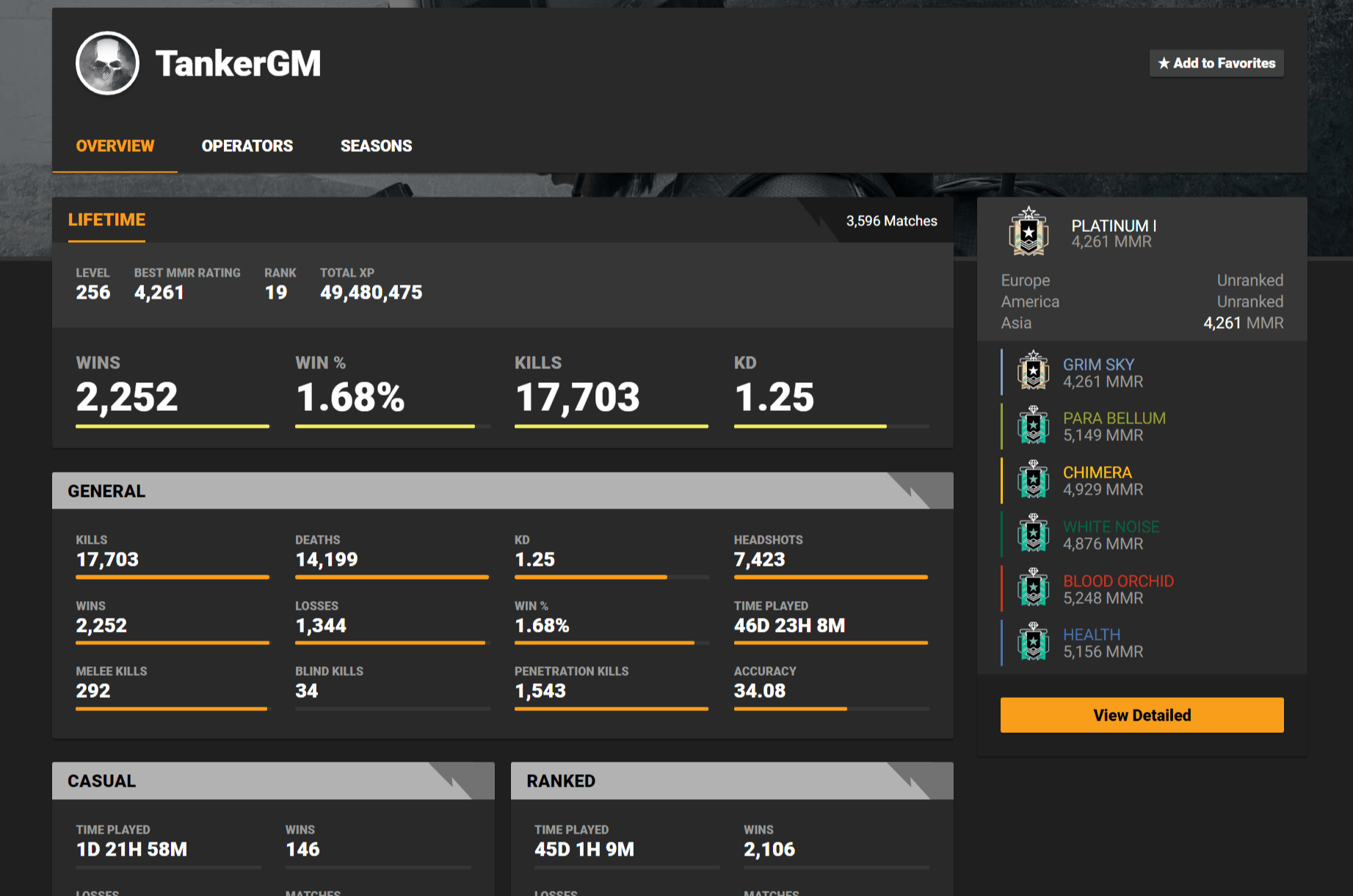 R6tracker Rainbow Six Siege Stats Leaderboards More