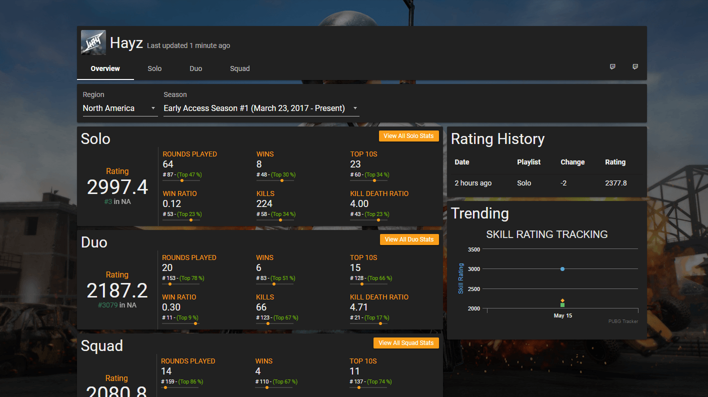 PUBG Stats PLAYERUNKNOWN S BATTLEGROUNDS Stats